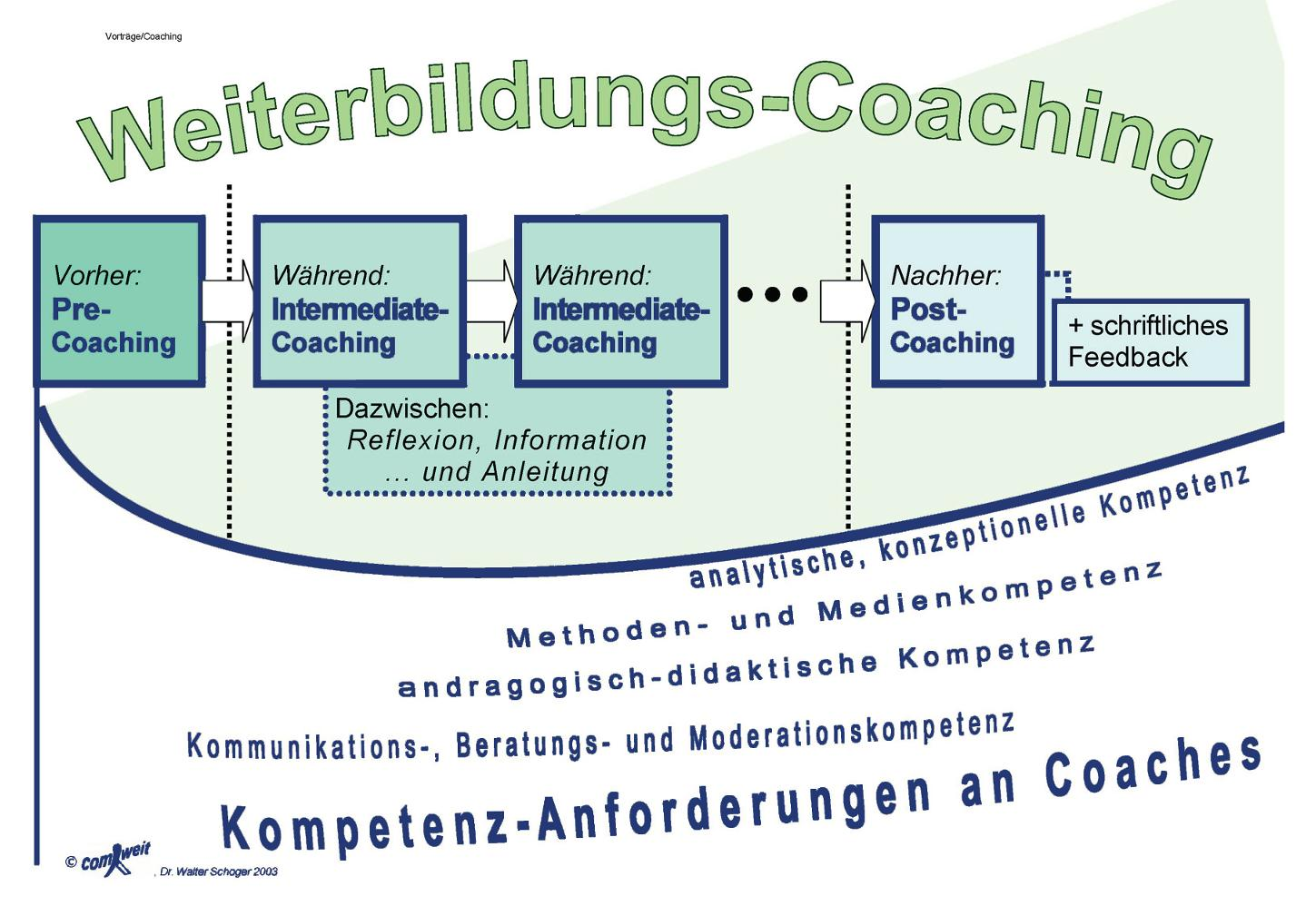 WB-coaching-04